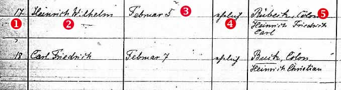 Scanned image of a baptism record